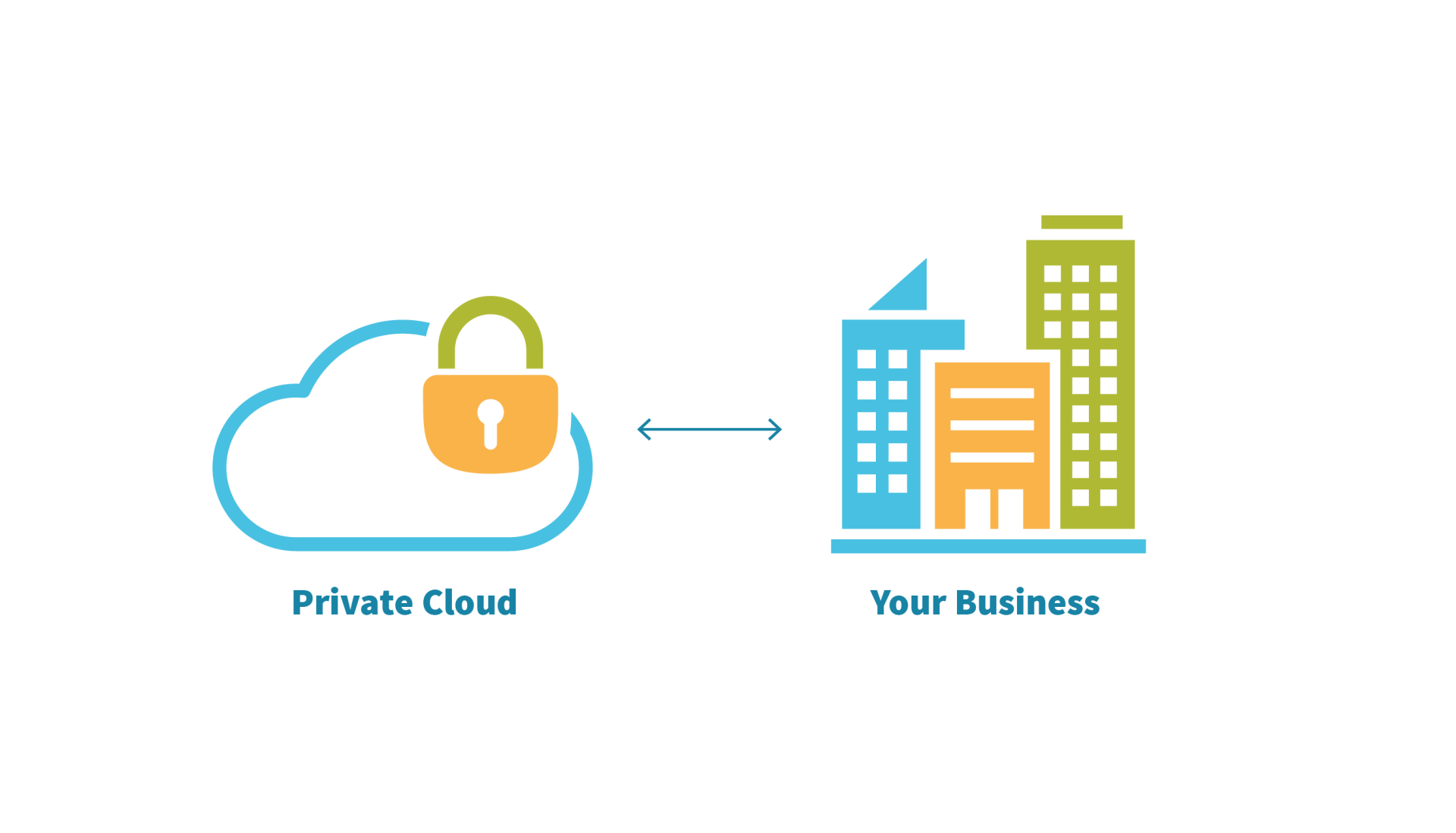 our-kloud-Cloud-Diagrams-v2-01-Private-3